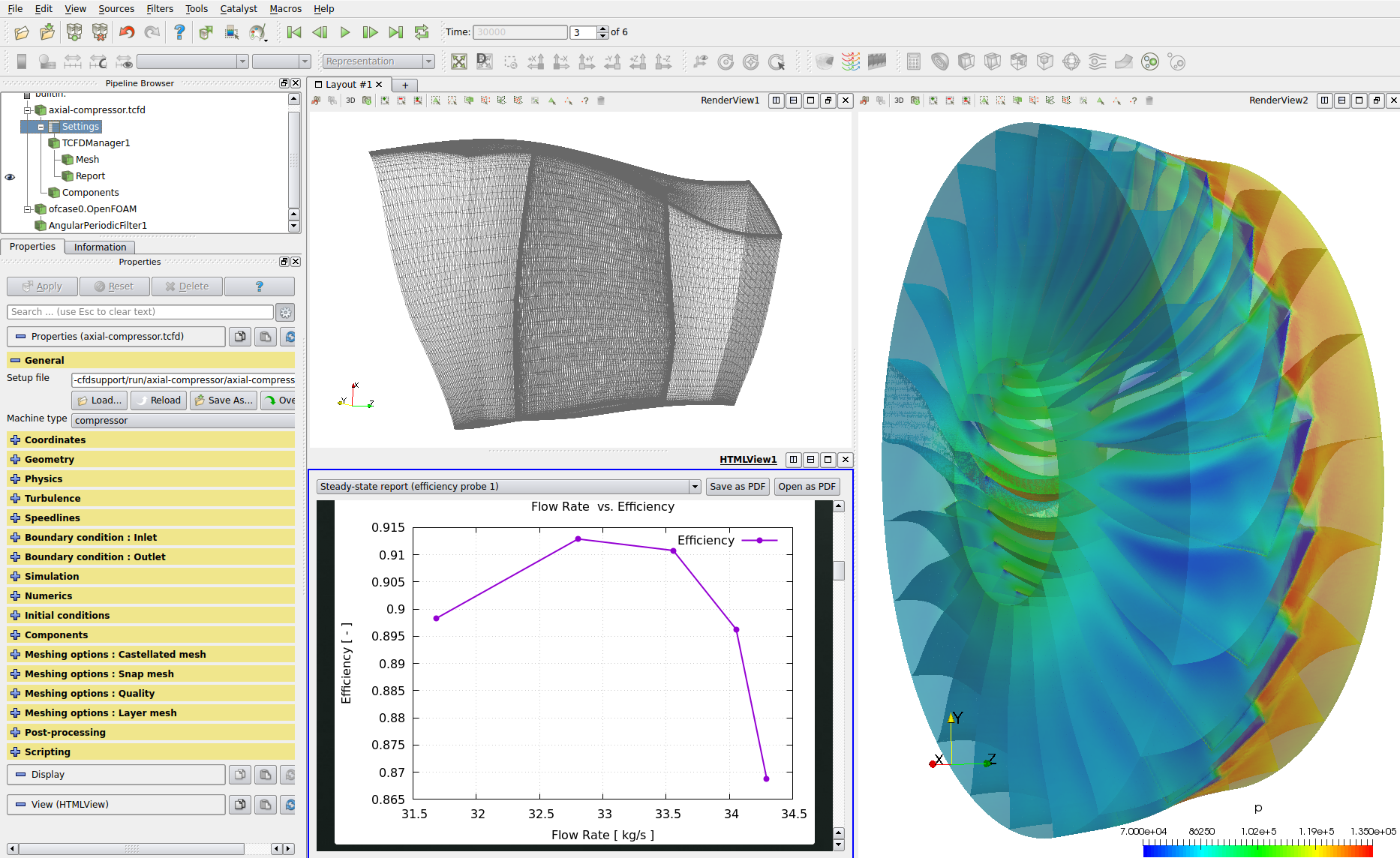 Turbomachinery CFD GUI intrface Axial Compressor