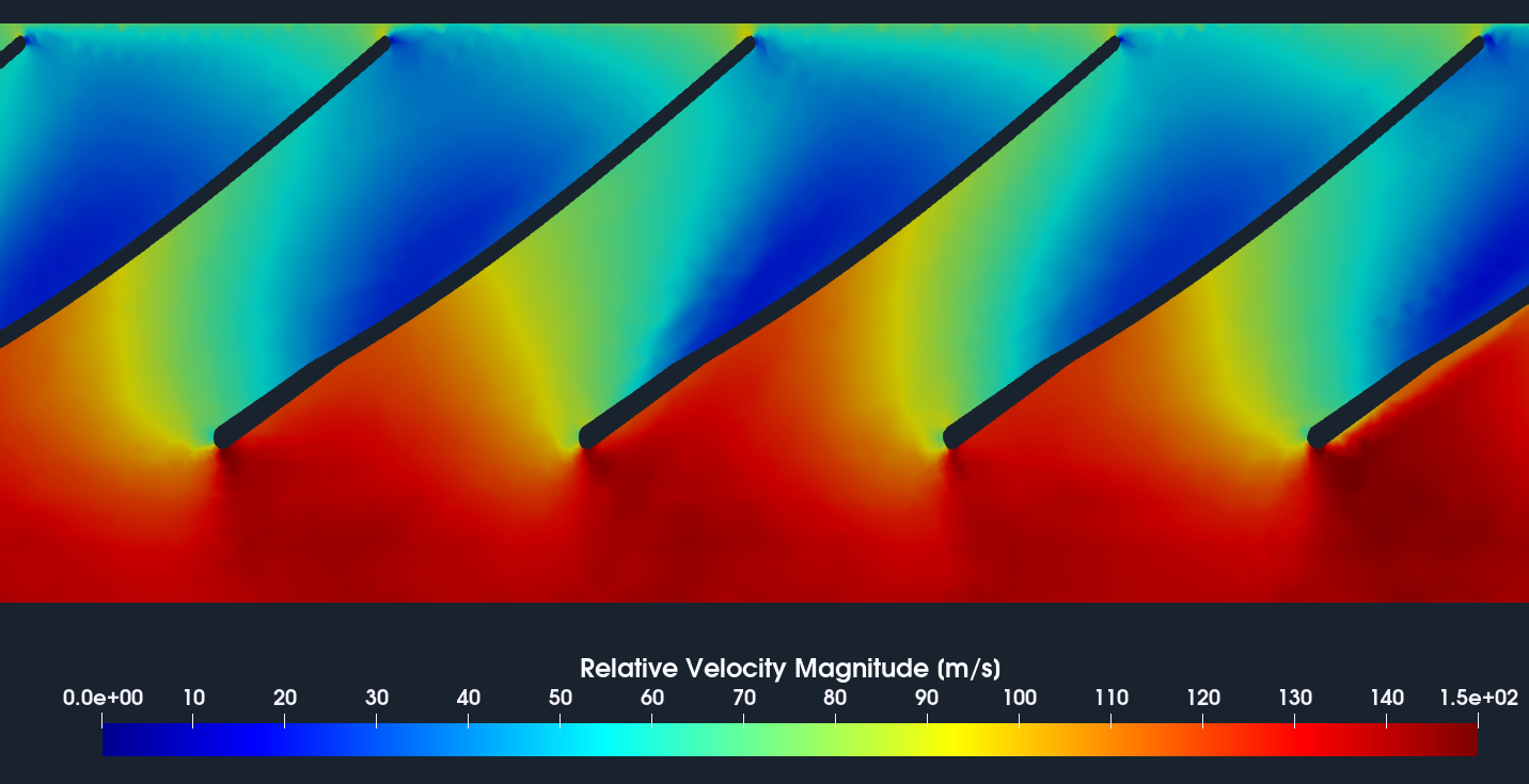 Radial Fan CFD Relative Velocity Blade to Blade View
