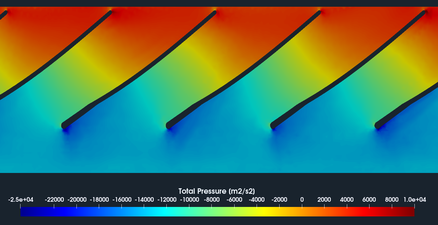 Radial Fan CFD Total Pressure Blade to Blade View