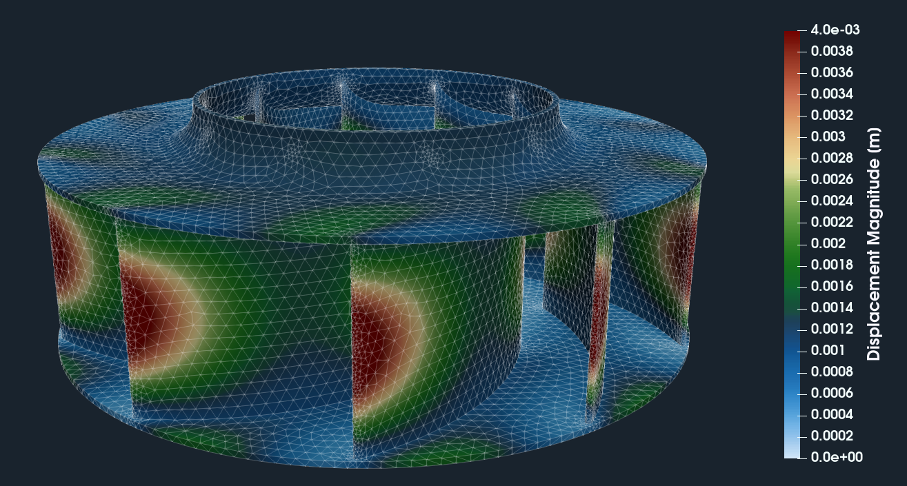 Radial Fan FEA impeller displacement