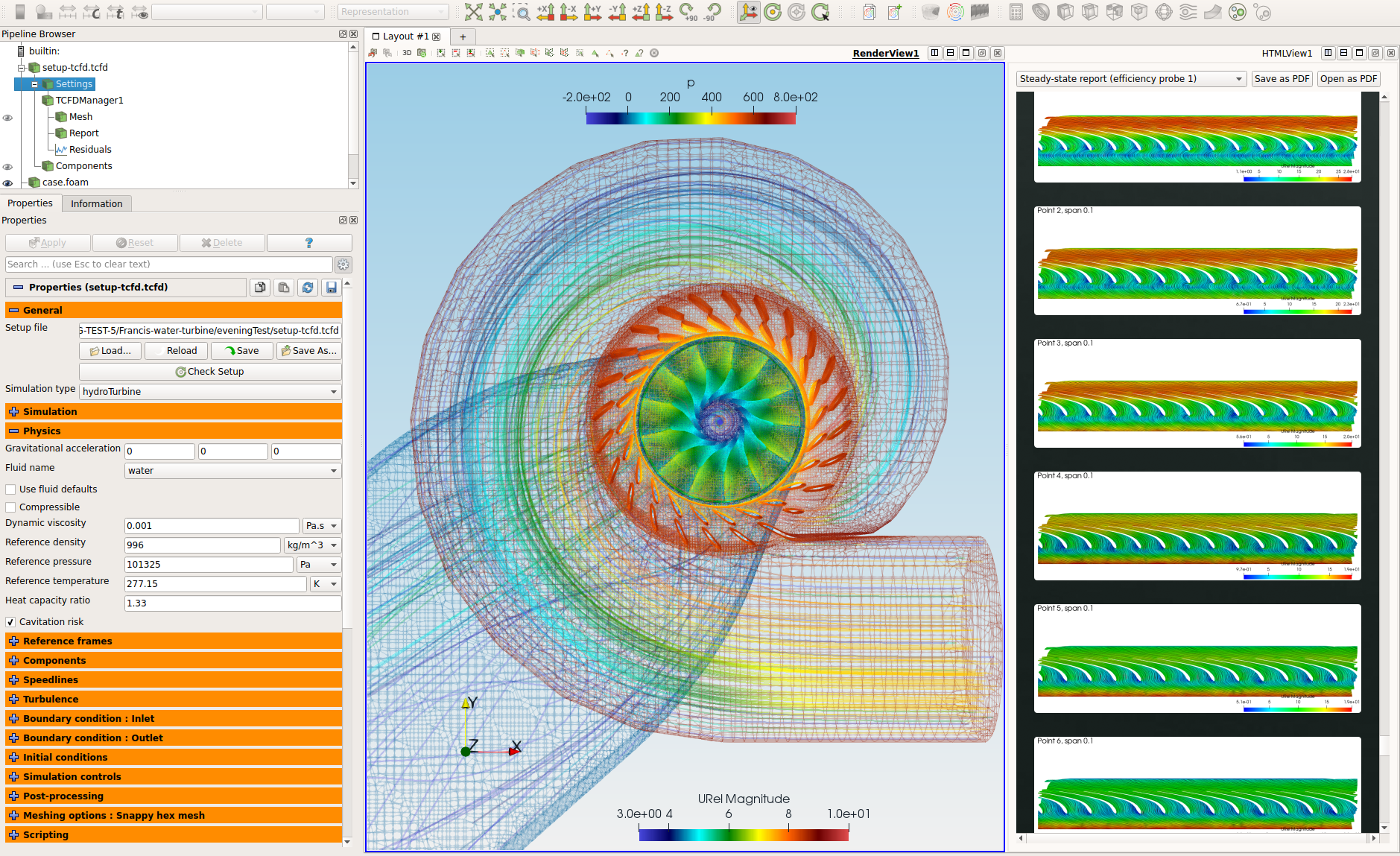 TCFD Francis Turbine Graphical Interface GUI example