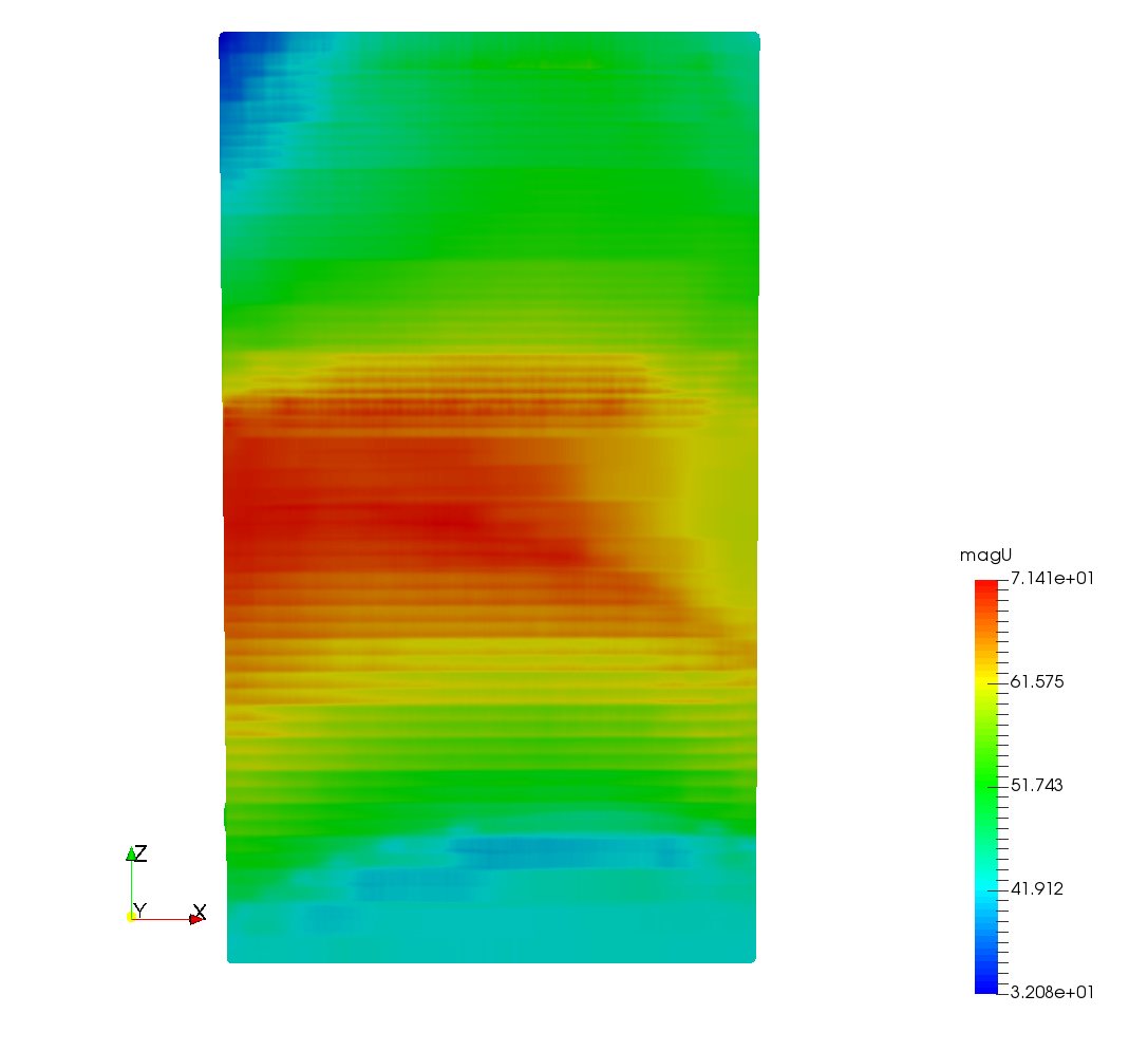 CFD OpenFOAM Turbo Blade Post Turbo Blade Post Meridional Average Relative Mach number