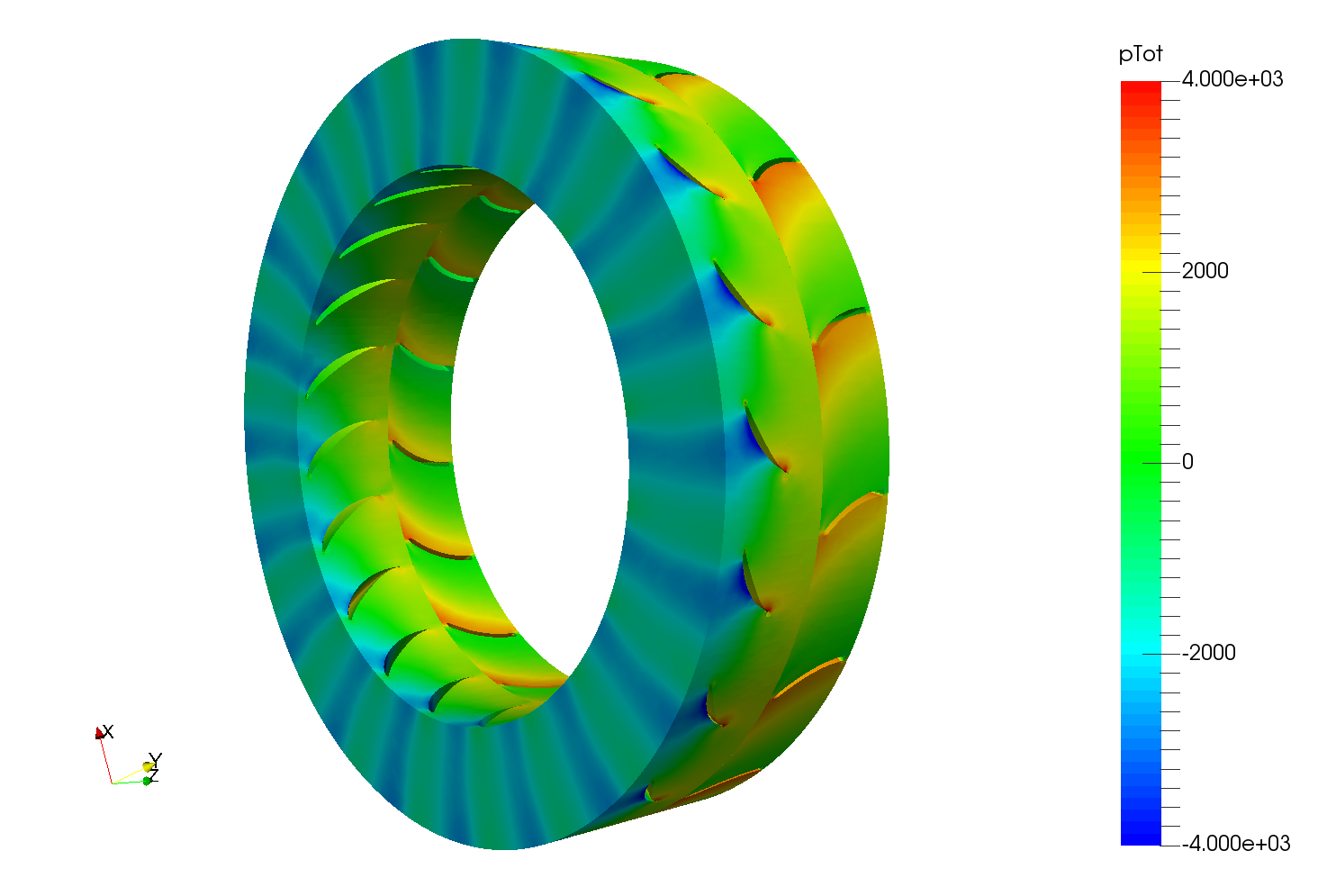 CFD axial fan CFD Cull frontface view impeller spiral interface