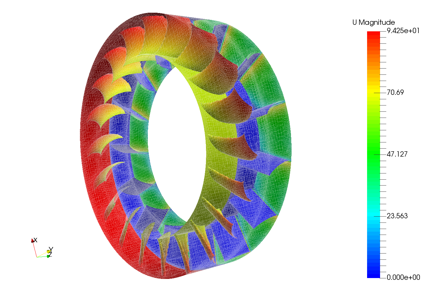 CFD Axial fan impeller view