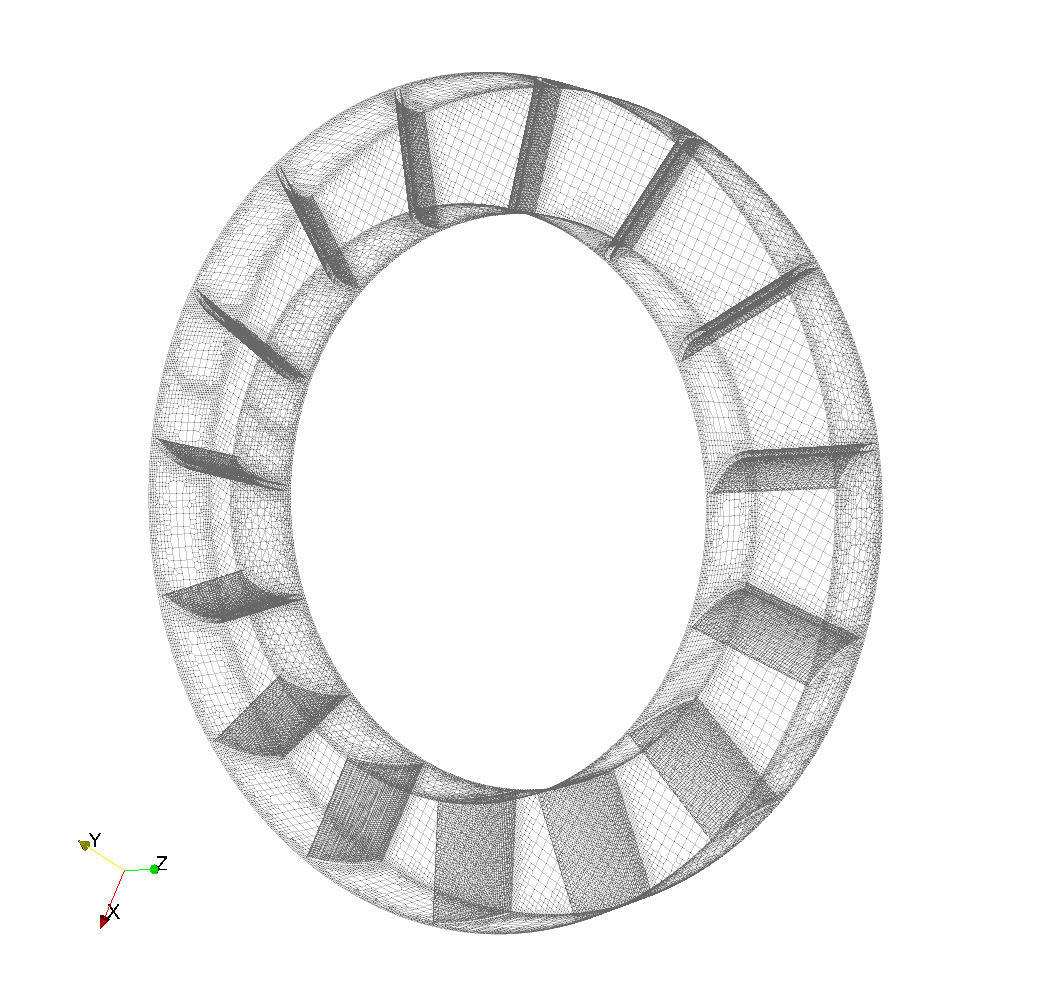 CFD axial Blower stator