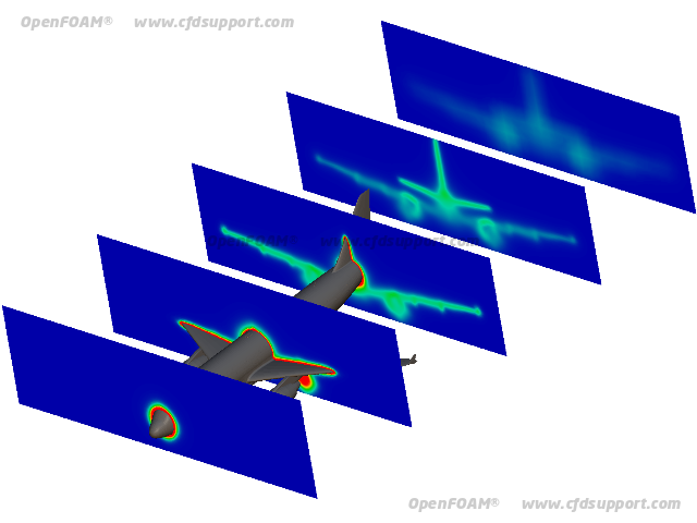 OpenFOAM CFD simulation of Airbus A320 - eddy viscosity magnitude
