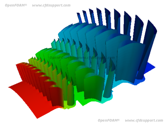 OpenFOAM CFD simulation set of axial steam turbine stages