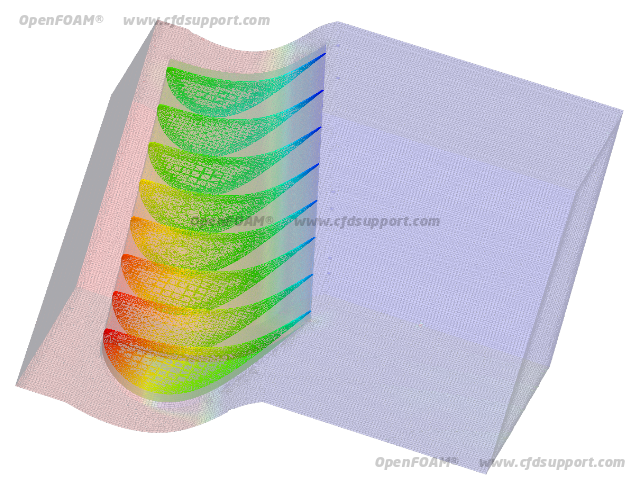 OpenFOAM CFD simulation axial turbine blade tamperature magnitude