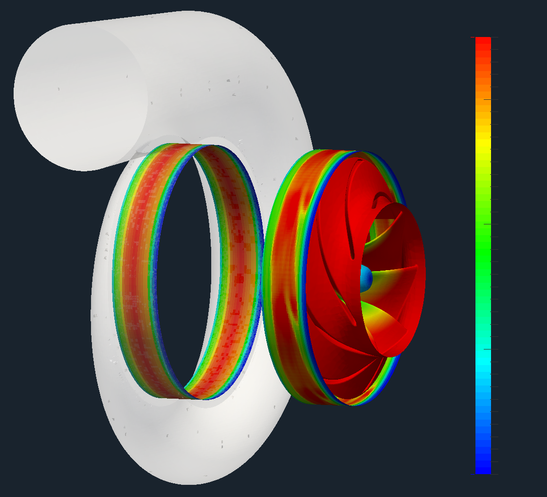 CFD OpenFOAM Centrifugal Pump Wheel Velocity Streamtraces