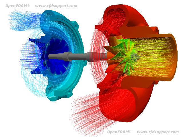 OpenFOAM CFD simulation of turbocharger - temperature